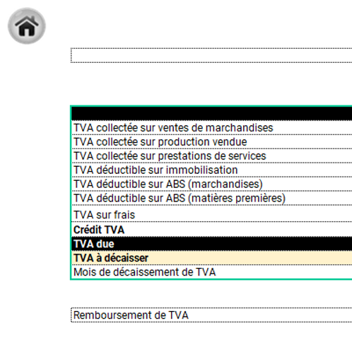 Modèle de tableau de TVA mensuel