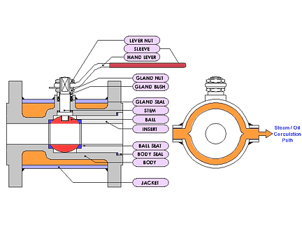 Ball Valve Jacketed-Model.png