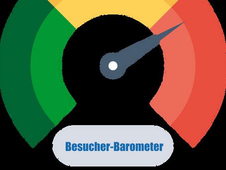 Besucher - Barometer