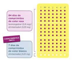 Pauta prolongada en la anticoncepción