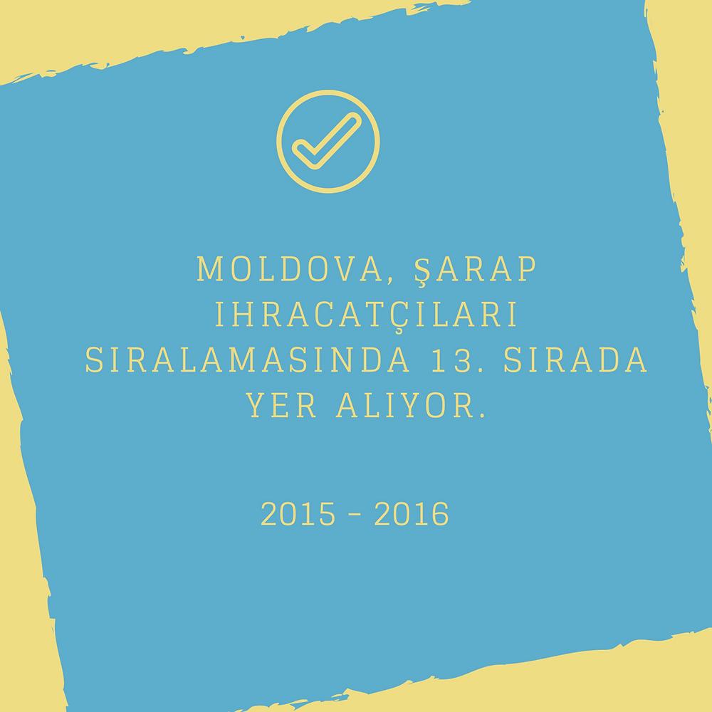 moldova, ihracat, şarap,