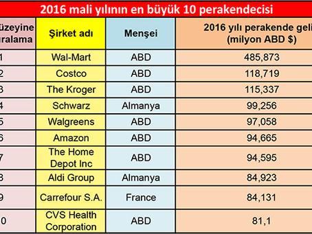 Dünya Perakende Sektörü Listesine Türkiye'den İki Dev. BİM ve Migros
