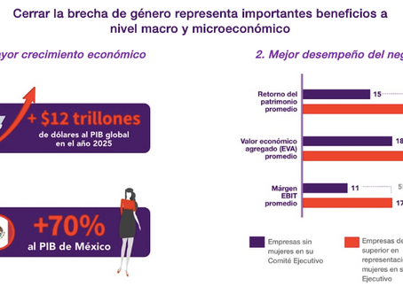 Women Matters MX- Cerrar la brecha de género representa importantes beneficios económicos
