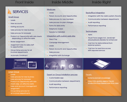 ACH Brochure 4-6