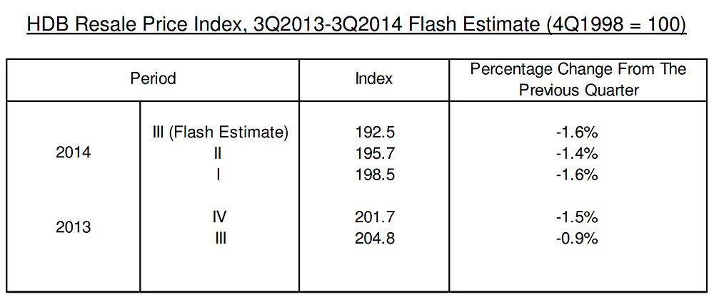 hdb-resale-price-index-data.jpg