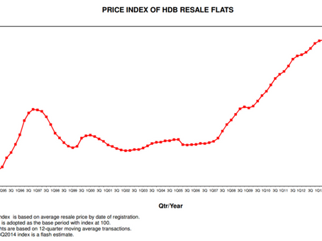 Property prices declined in Q3, according to HDB and URA flash estimates
