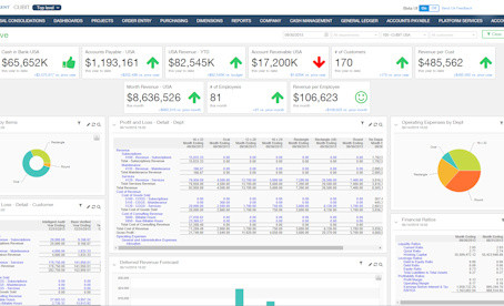Good Dashboards Lead to Good Decisions