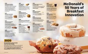 McDonald's Adds Brand New Sweet Treats to Bakery Menu