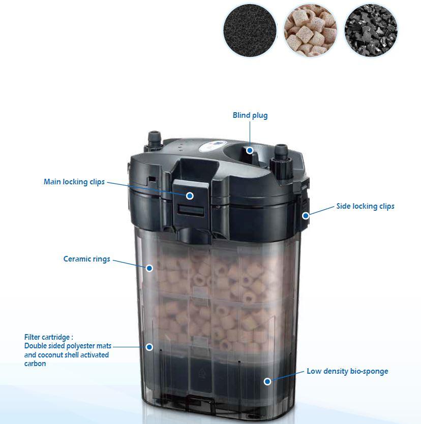 Compact External Filter 1