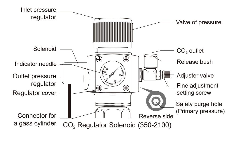 Co2 Regulator 2