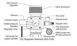 Co2 Regulator 2