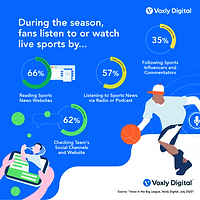 Voxly Digital_General Sports_July 2020.p