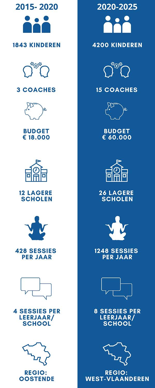 Infographic Okidoo.png