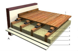 The-Ways-of-making-a-Soundproof-Floor.jp