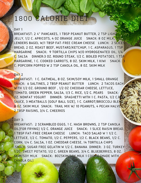 1800 calorie diet.jpg