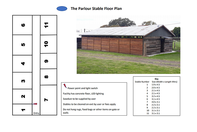 Showground Parlour Stables.PNG