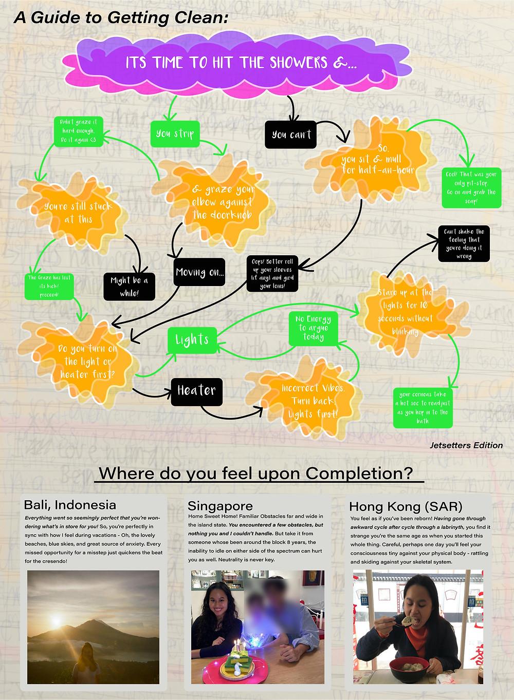 blurb magazine. blurbmag. A guide to getting clean. rachel sin. lifestyle. @blurb.mag