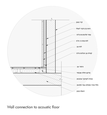 Wall connection to acoustic floor-32.png