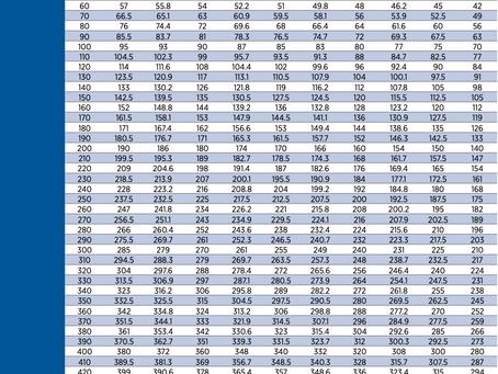 Valtti+ Pikaopas voimatasojen mittaamiseen