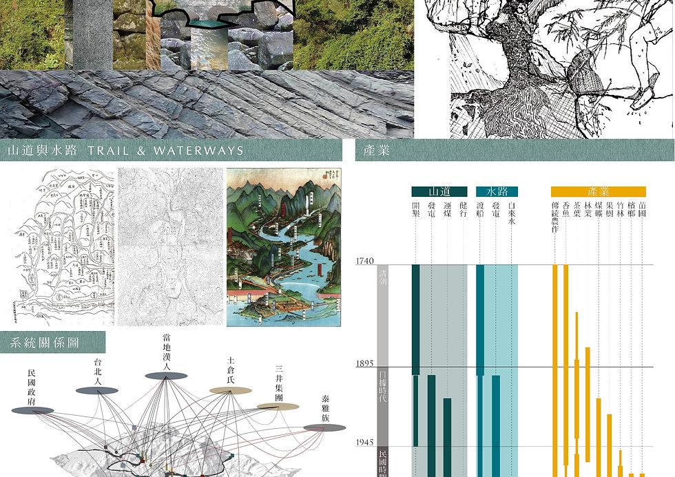 新店溪上游的建成自然:一個地方誌與地形學的探索3.jpg