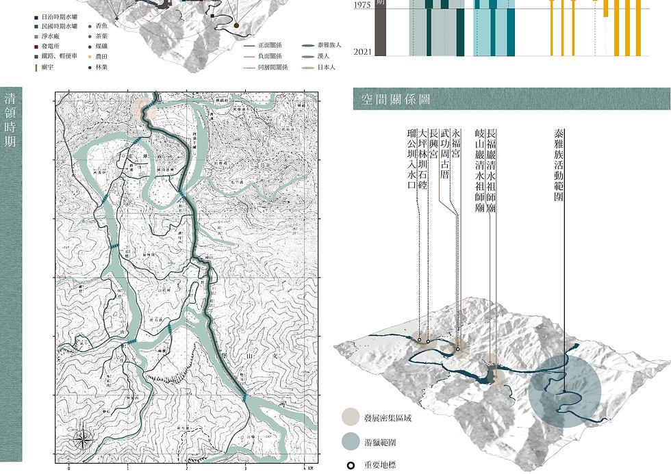 新店溪上游的建成自然:一個地方誌與地形學的探索4.jpg