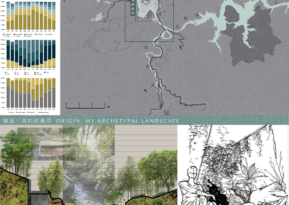 新店溪上游的建成自然:一個地方誌與地形學的探索2.jpg