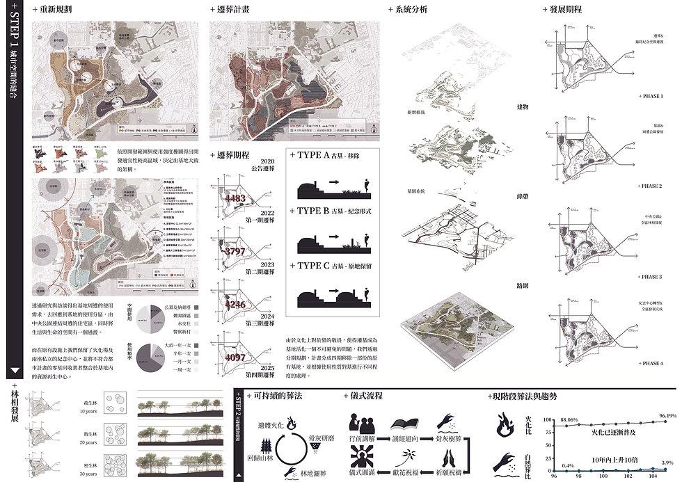 續序 與都市共存的墓園4.jpg