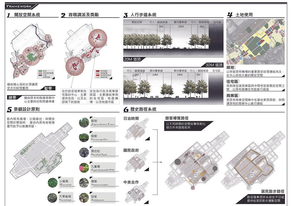 emerging city within city-3.jpg