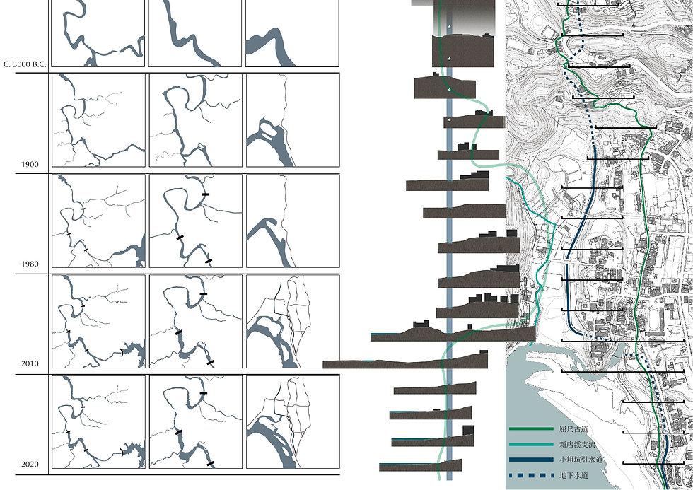 新店溪上游的建成自然:一個地方誌與地形學的探索18.jpg