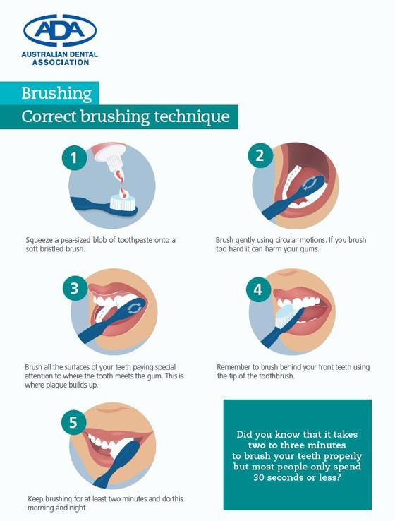 Pro Tips for Brushing