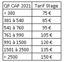 TABLEAU QF STAGE 5 JOURS.PNG