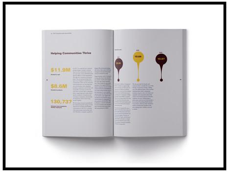 Publish, Infographic