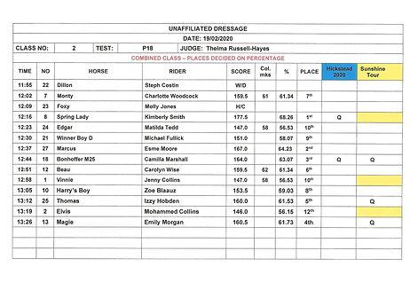 dressage results - 19-02-2020 - cl2.jpg