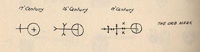 The Orb Mark