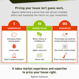 How can your REALTOR® help you with your selling price?