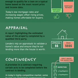 Can You Define These Key Terms in Today's Housing Market? [INFOGRAPHIC]