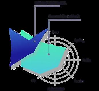 graph_currentSkills_targetSkills.webp
