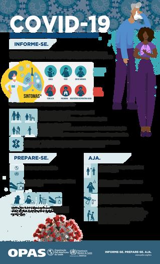 Coronavírus - COVID-19 Saiba mais