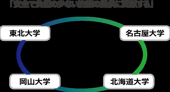 circle_2.png