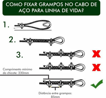 Você sabe a correta instalação dos grampos (clips) no cabo de aço para linha de vida?