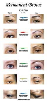 Eyebrow B-A Poster