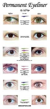 Eyeliner B-S- Poster