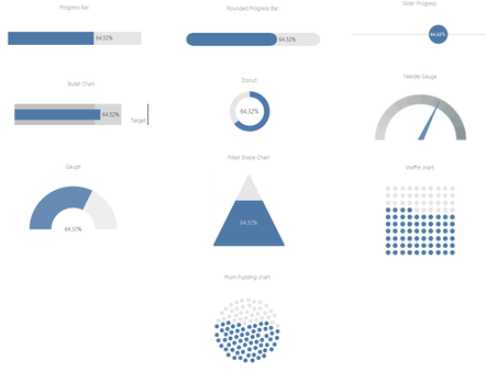 Tableau Bitesize: Progress To Target