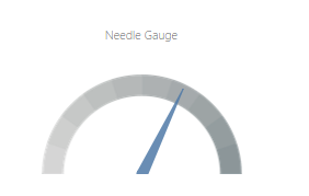 Tableau Bitesize: Progress To Target - Needle Gauge Chart