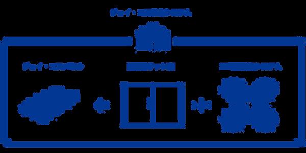 ジョイコス住宅システム│新田建築