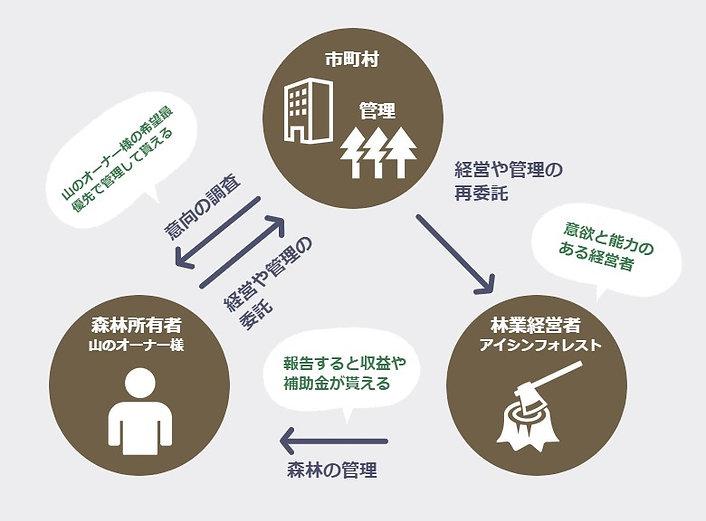 TOPインフォグラフィック画像.jpg