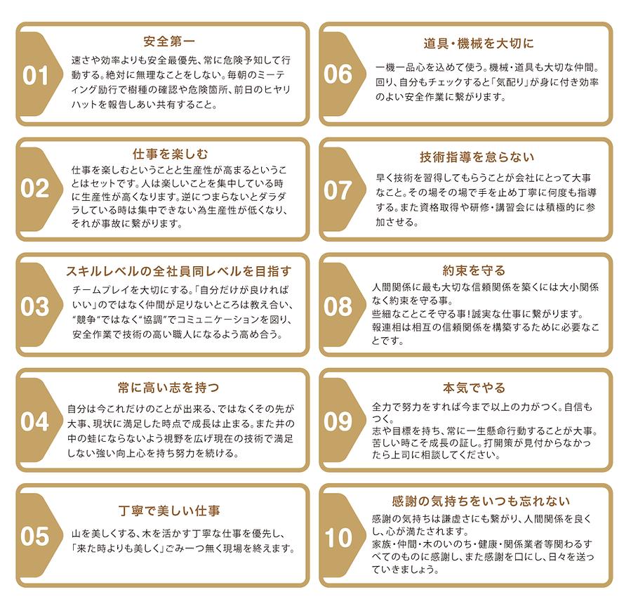 全社員で取り組む10の行動指針2.png