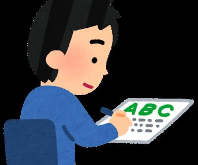 学習効果を増加!正しい和英辞書の引き方