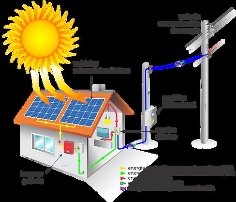 como-funciona-energia-solar-1.png