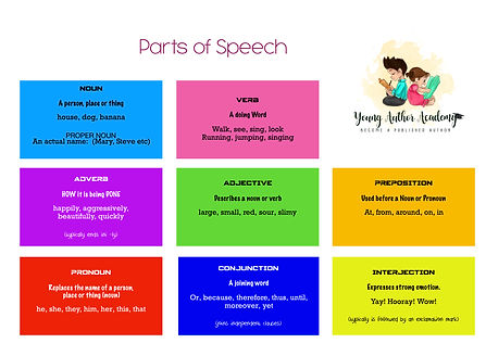 YAA Parts of Speech.jpg